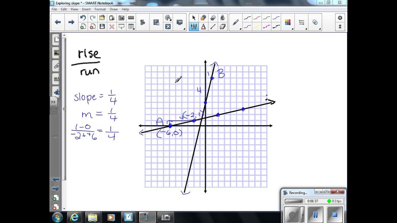 Finding The Slope Of A Line 8th Grade Math