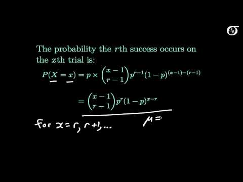 Introduction to the Negative Binomial Distribution