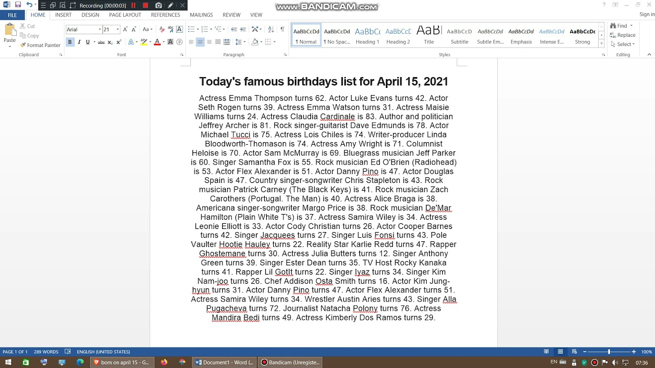 Today's famous birthdays list for April 15, 2021 includes celebrities ...
