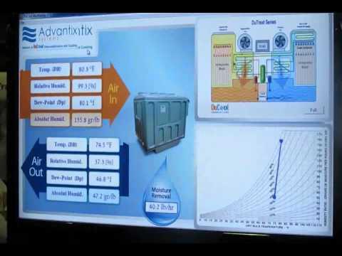 "Advantix Systems - ""Worst Case Humidity Scenario"""