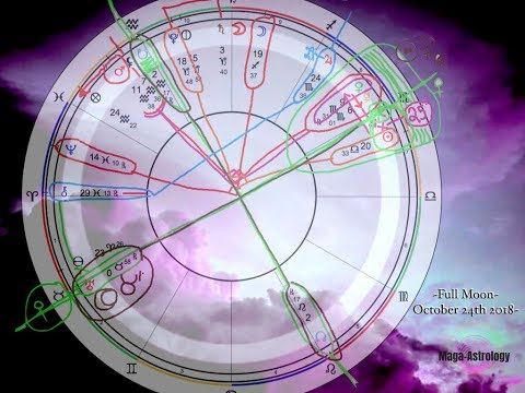 FULL MOON TAURUS :: READY OR NOT, HERE IT COMES :: The GRAND CROSS OF CHANGE!