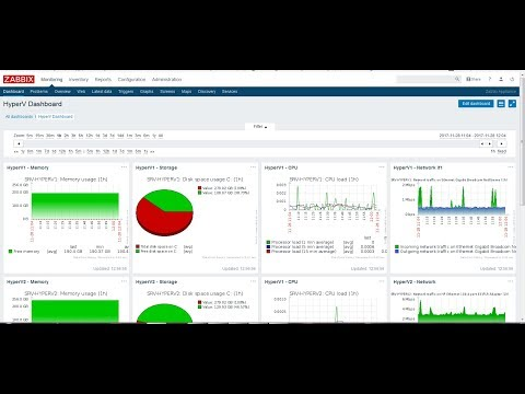 Zabbix : Monitor Windows Server 2012