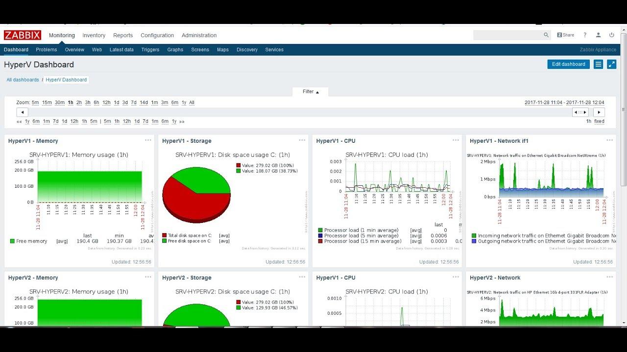 Zabbix : Monitor Windows Server 2012