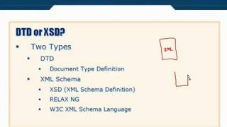 XML Tutorial   22 DTD Or XSD Schema