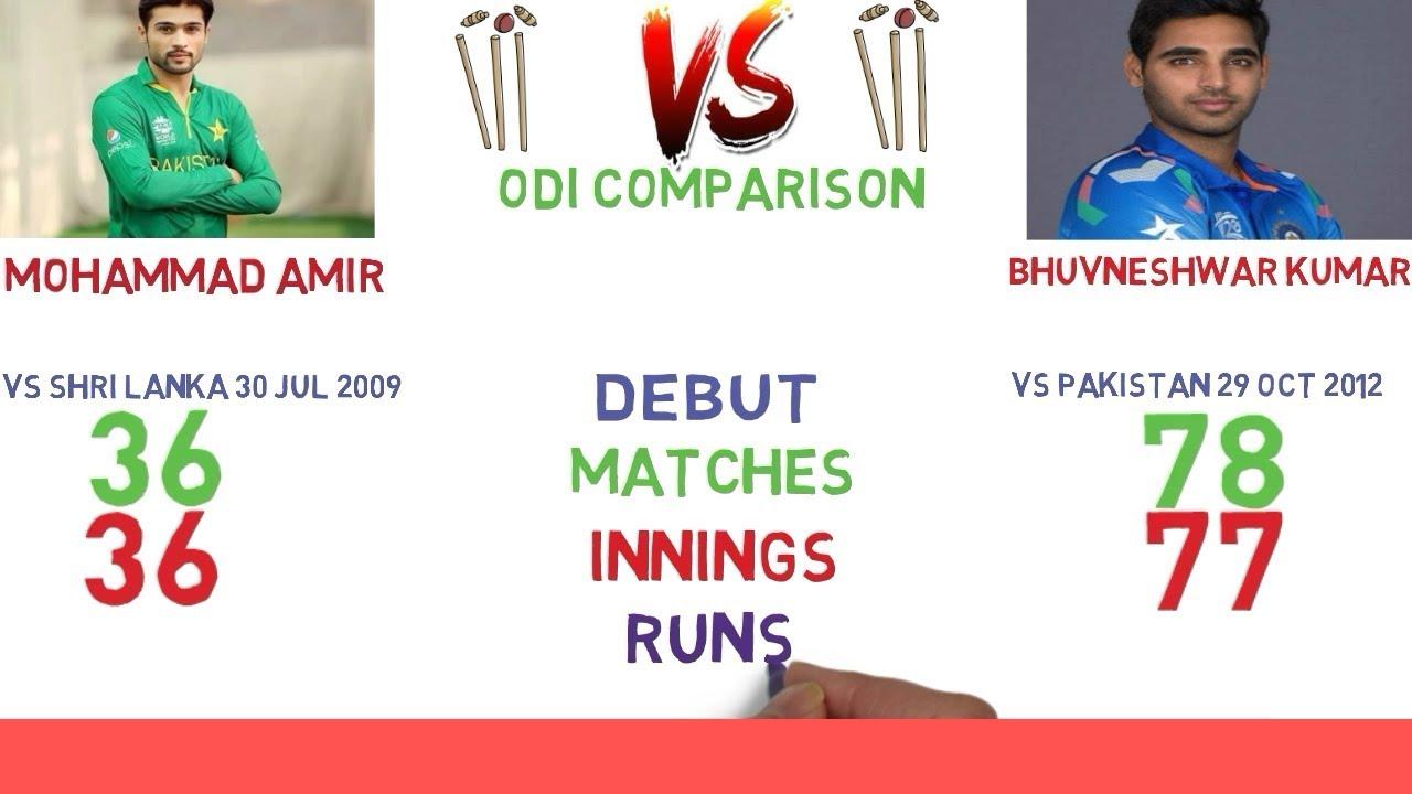 Mohammad Amir Vs Bhuvneshwar kumar Bowling Comparison 2017. Wicket, Eco, Runs, Bbi and More.