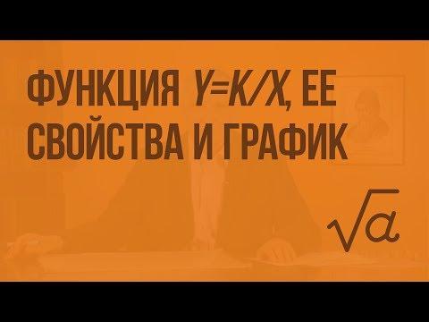 Функция y=k/х, ее