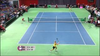 Serbia v Slovakia - 1st Round | Official Fed Cup