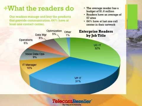 Telecom Reseller Educast