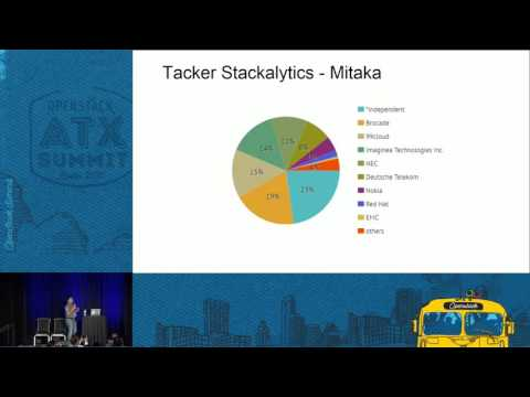 Tacker - Building an Open Platform for NFV Orchestration