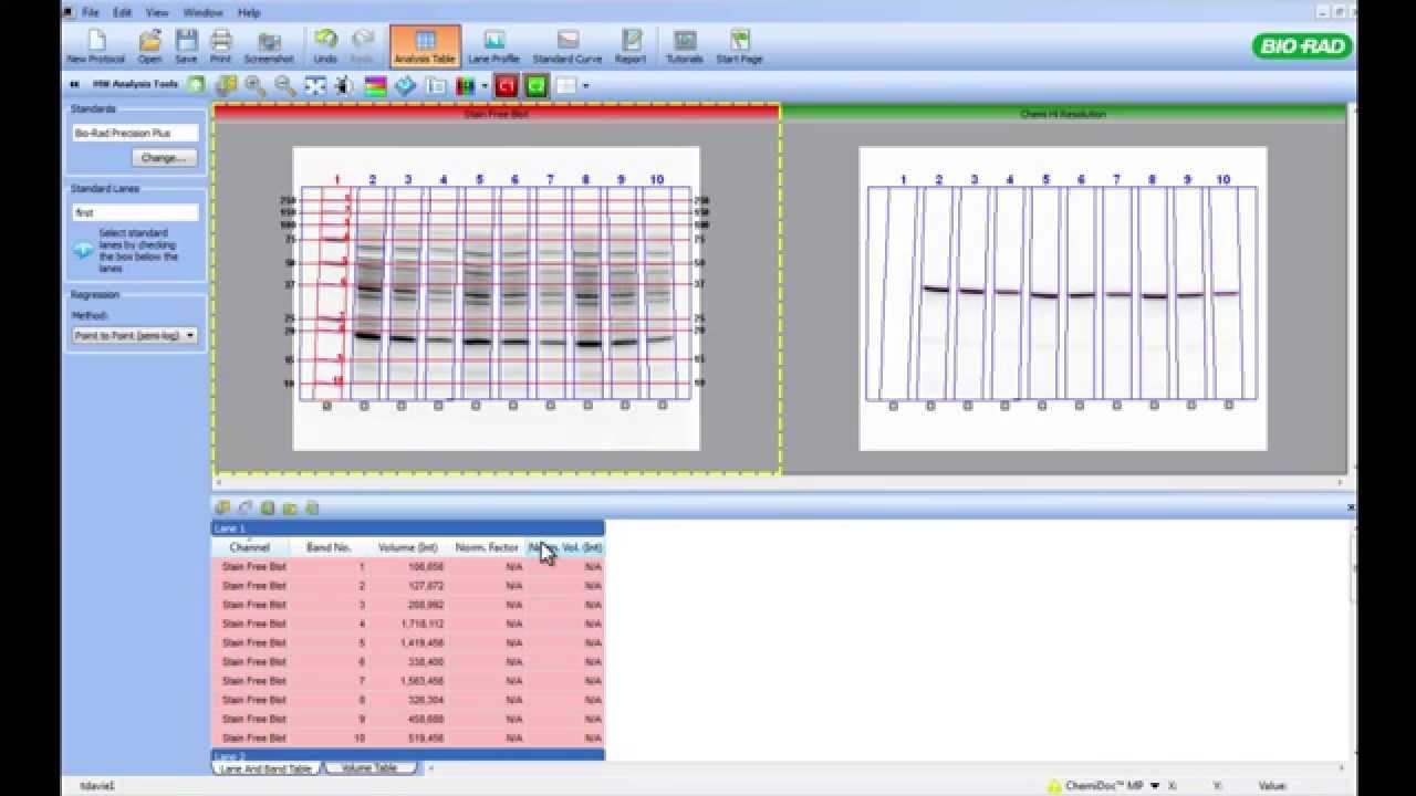 Exemple Devis Home Staging chemidoc imaging systems   bio-recherche   bio-rad