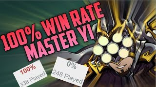 THE 338-0 MASTER YI (100% Win Rate) and 0-248 TAHM KENCH (0% Win Rate) thumbnail