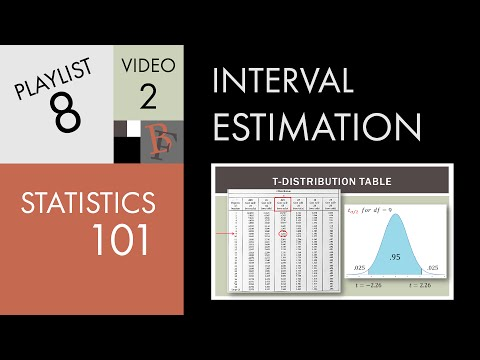 Statistics 101: Confidence Interval Concepts, Sigma Unknown