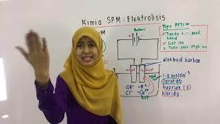 PTTI KIMIA SPM : Elektrolisis