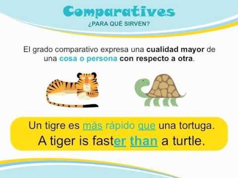 Gramática Inglés Los Comparativos