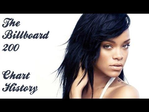 Rihanna - The Billboard 200 Chart History
