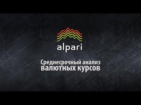 Среднесрочный анализ валютных курсов на форекс от 13.02.2015