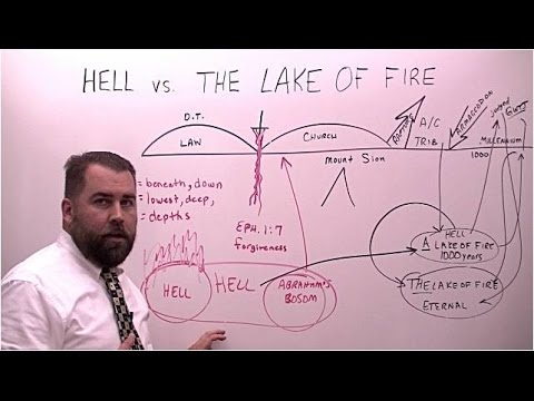 Hell vs the Lake of Fire