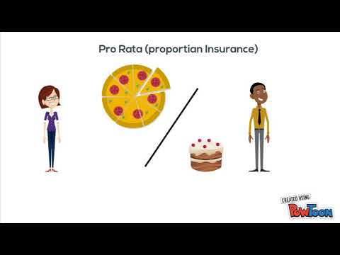 What is reinsurance?