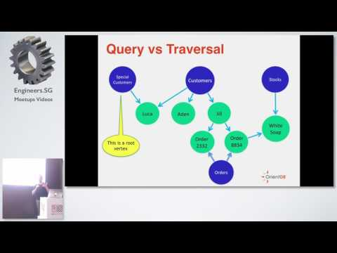 OrientDB - Graph Databases, Multi-Model DBMS and Game Of Thrones - BigData.SG & Hadoop.SG