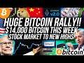 Bitcoins Brain - 500 into 54k/mo. in 60 Days