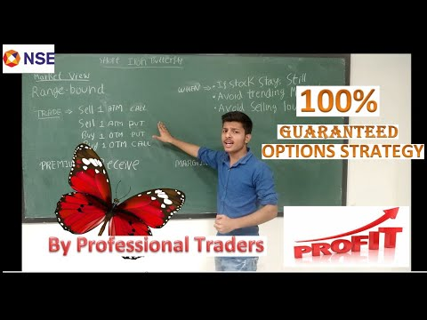 Butterfly strategy in options trading hindi