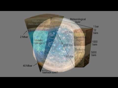 First Science From Juno at Jupiter (NASA News Audio with Vis