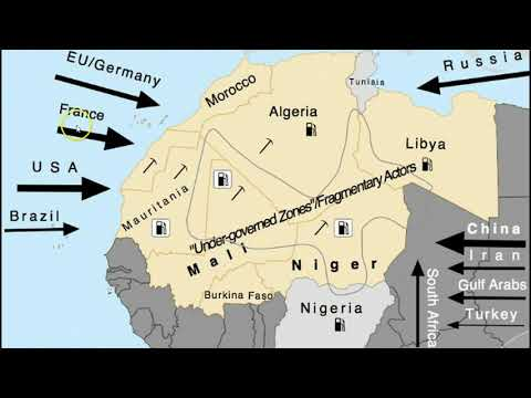 Battlefield Africa: Russia, China, Turkey, Brazil, USA and EU