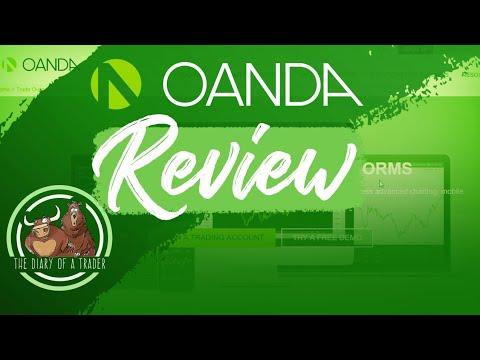 oanda-review-2019,-pros+cons,-bonus,-demo-&-more---thediaryofatrader.com