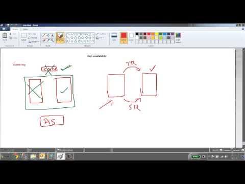 SQL Server alwayson - part 1