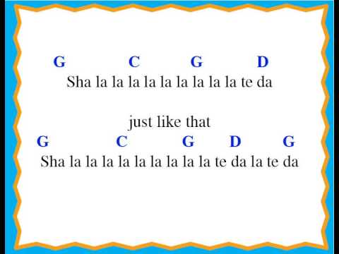 Ukulele ukulele tabs van morrison : Easy Ukulele - Brown Eyed Girl (Chords and Lyrics) - YouTube