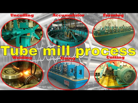 【tube-mill-process】:-welded-pipe-manufacturing-process- -tube-mill-production-line