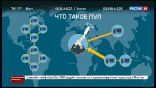 Криптолихорадка  Специальный репортаж Марии Кудрявцевой Отрывок