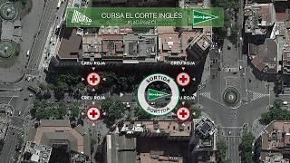 Circuito La Cursa El Corte Inglés 2019