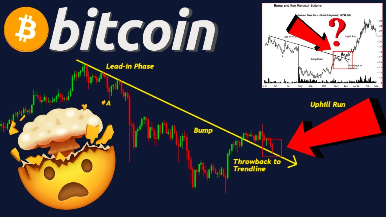 ?THIS BITCOIN PRICE MOVE WILL SHOCK YOU!!!!!!!! [big warning to all btc bears ?!!!!!!]