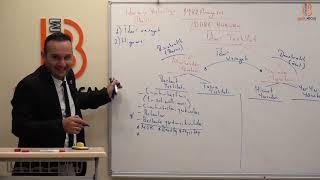 15)Cesur ERDEM/E-Kpss - 1982 Anayasası - XV Yargı - III (2020)