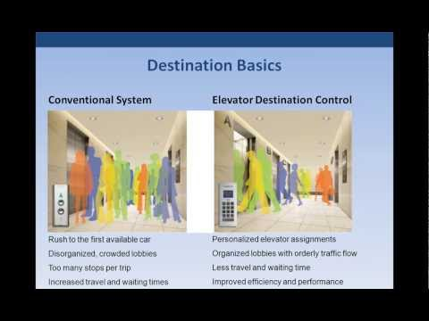Webinar: Elevator Destination Control for Speed and Security