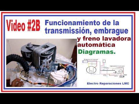 Funcionamiento de transmisión de lavadora automática digital. Video #2B