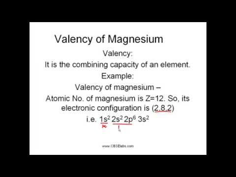 Valency of magnesium CBSE Class 9 Chemistry notes