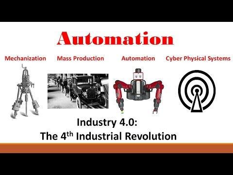 Automation - (Part 3: Industry 4.0 -  What is an Industrial revolution?)