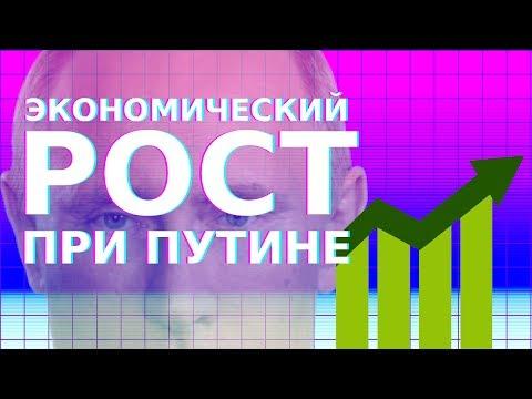 Экономический рост при Путине. Егор Погром и Станислав Белковский