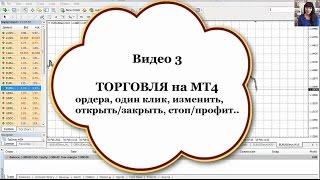 Форекс для Новичков. Как Торговать на МТ4
