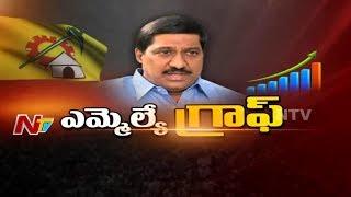 Video Banaganapalli MLA BC Janardhan Reddy || Special Ground Report || MLA Graph || NTV download MP3, 3GP, MP4, WEBM, AVI, FLV September 2018