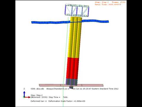 Buoyant Tower offshore platform hydrodynamic simulation in Abaqus