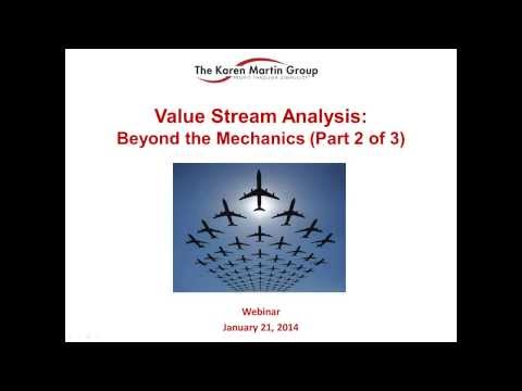 Value Stream Analysis: Beyond the Mechanics - Part 2 (Mapping Execution)