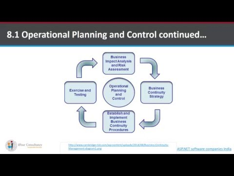 10 Iso 27001 2013 Clause 8 Operations Youtube