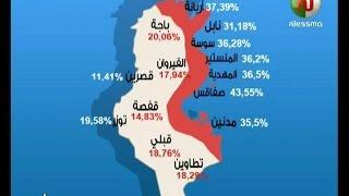 صورة اليوم : ترتيب الولايات حسب نسب النجاح في إمتحانات الباكالوريا