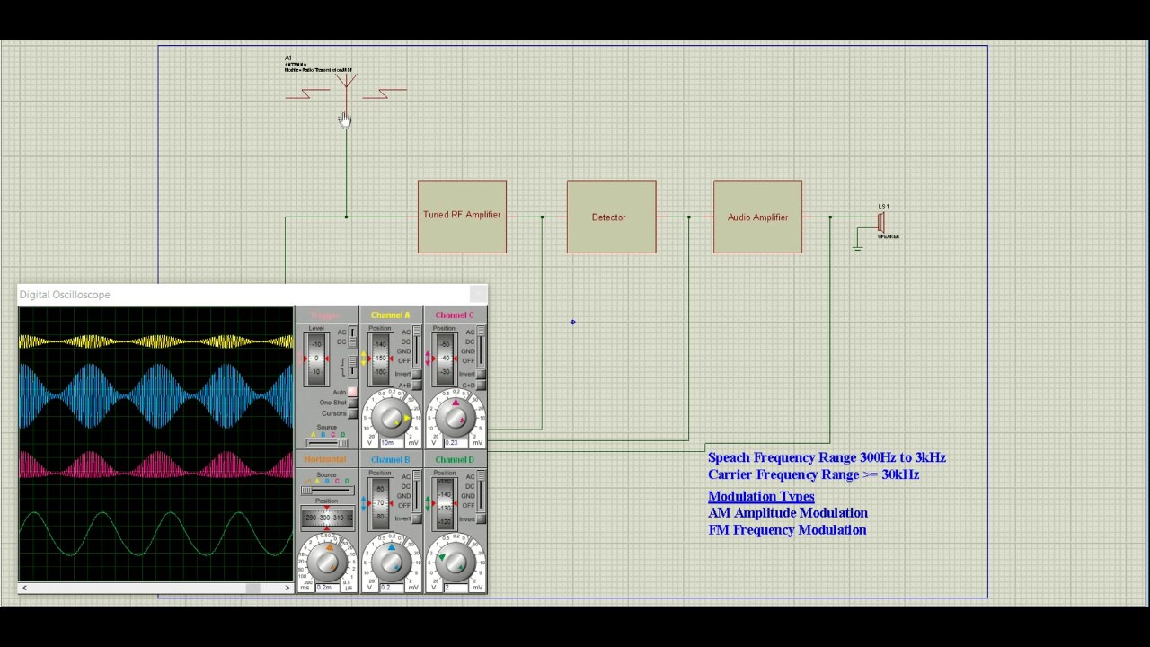 Basic Am Receiver Demonstration Youtube Zn414 Portable Circuit