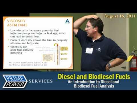 Diesel and Biodiesel Fuels