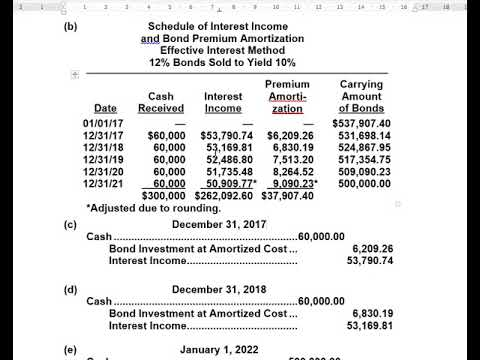 Amortized Cost Bond Investment (Premium Bond) E9 3