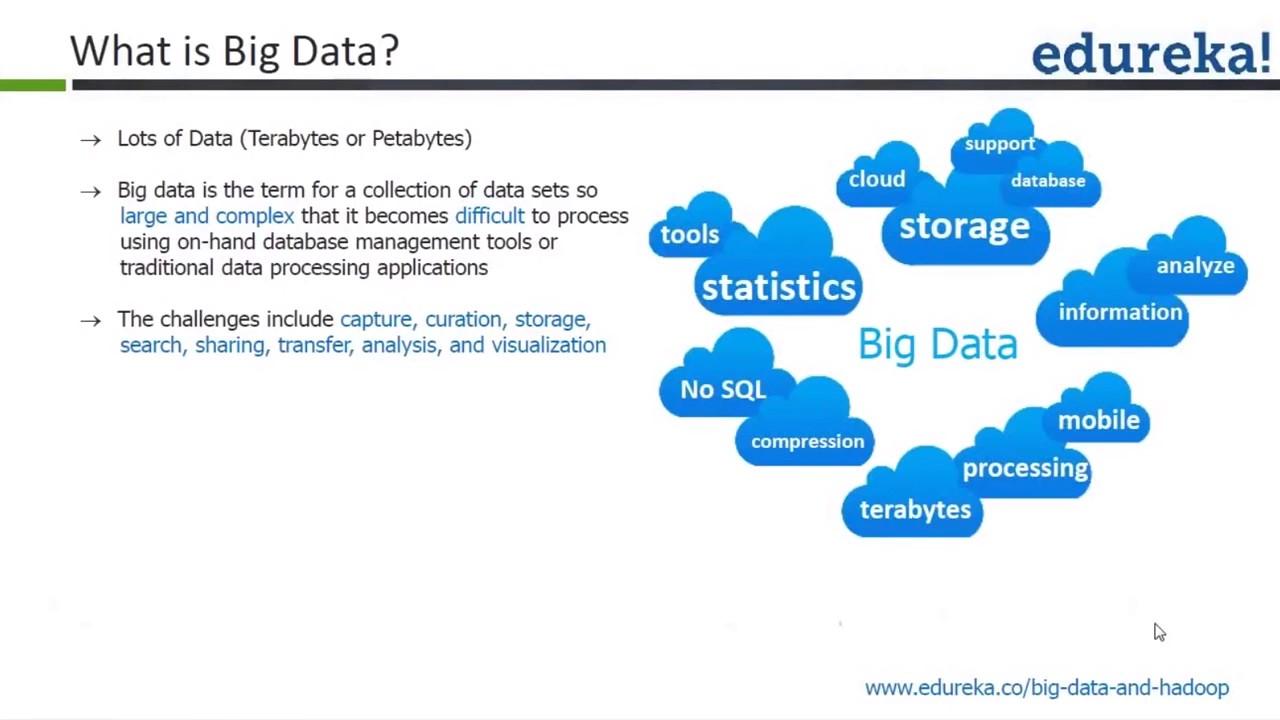 What is big data big data tutorial 1 big data certification what is big data big data tutorial 1 big data certification training video edureka xflitez Images